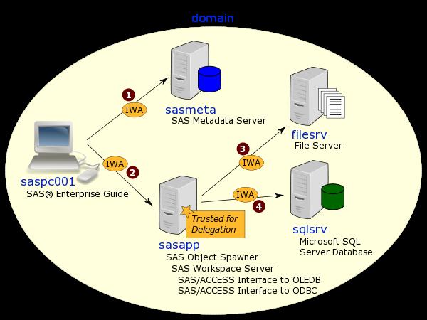 data domain 6.0 admin guide