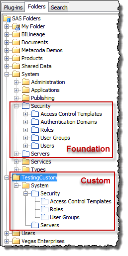 SAS Management Console Folders Tab Foundation and Custom Repository System Security Folders