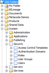 SAS Management Console Virtual Folders