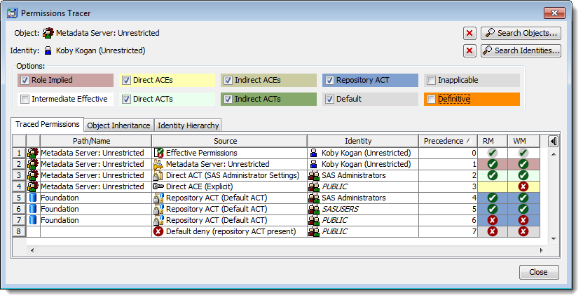 Permissions Tracer showing Role-Implied permissions for an Unrestricted user on the Unrestricted role.