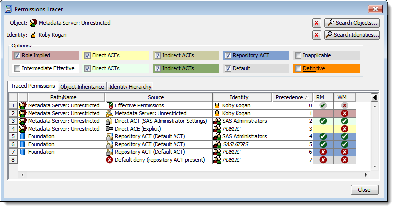 Permissions Tracer showing Role-Implied permissions for a Restricted User Administrator on the Unrestricted role.