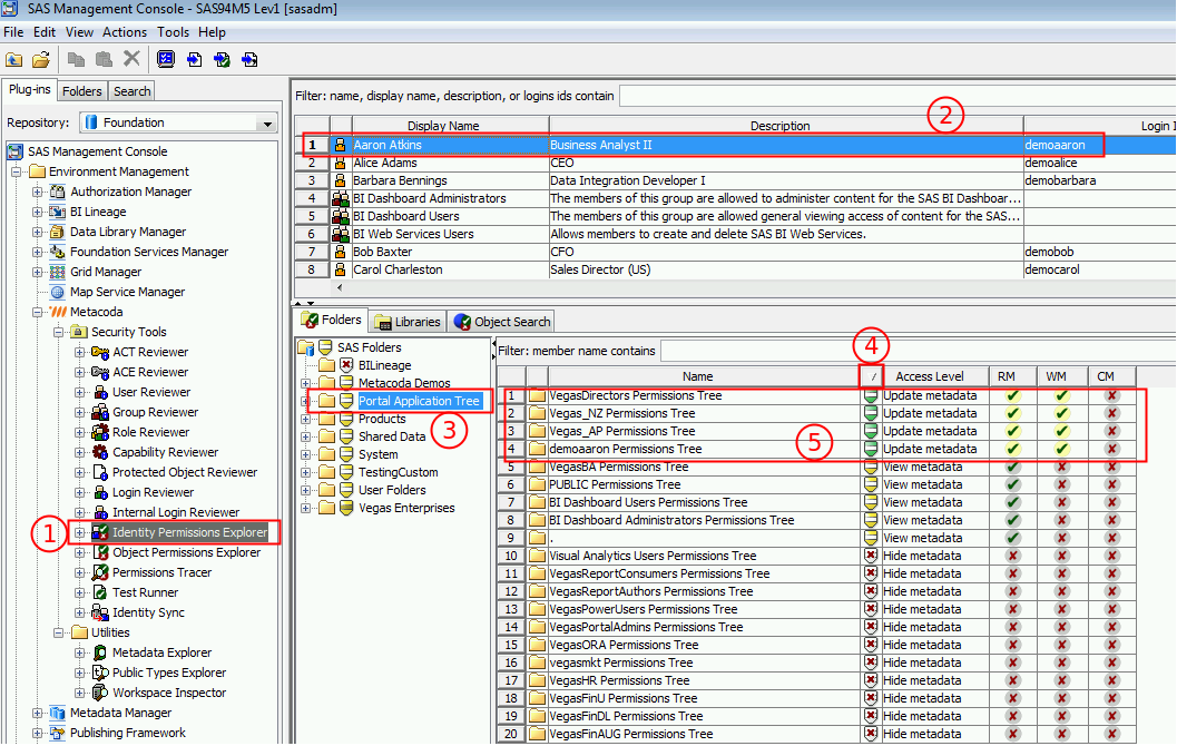 Metacoda Identity PermissionsExplorer showing Portal Group Content Admin Trees for a User